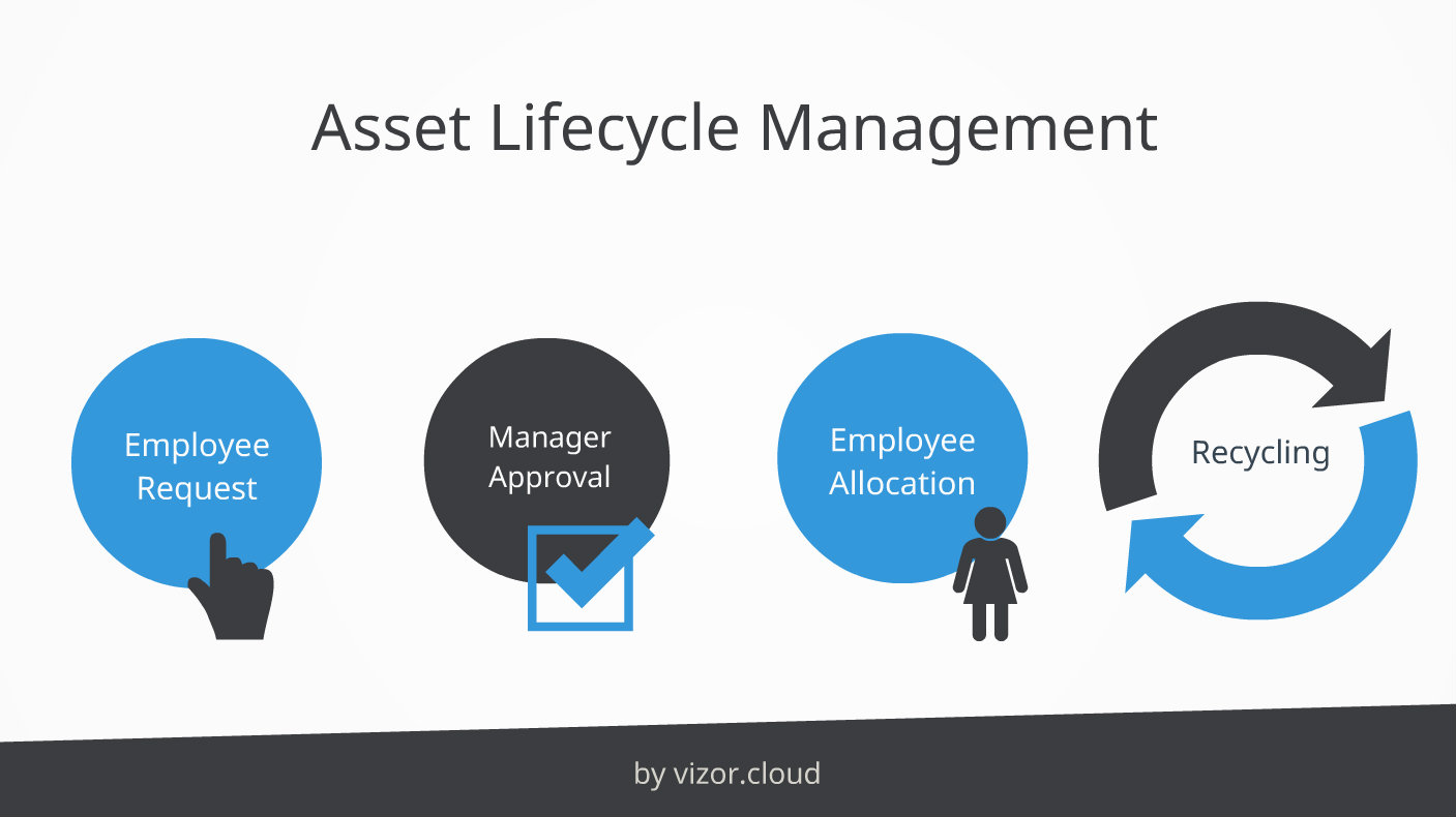 The Truth Behind Managing IT Assets in Excel