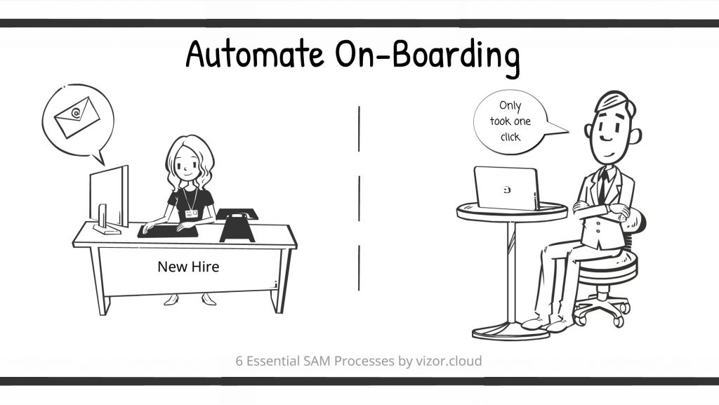 SAM - Essentelle Prozesse - automatisierte Einstellung