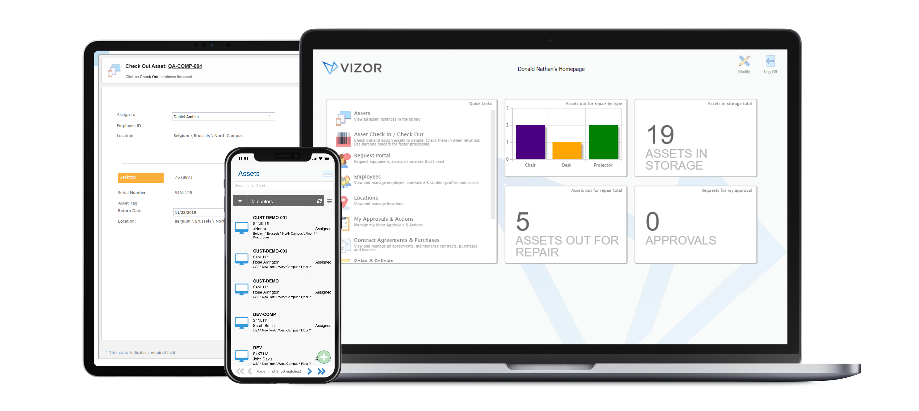 Images of the new VIZOR look