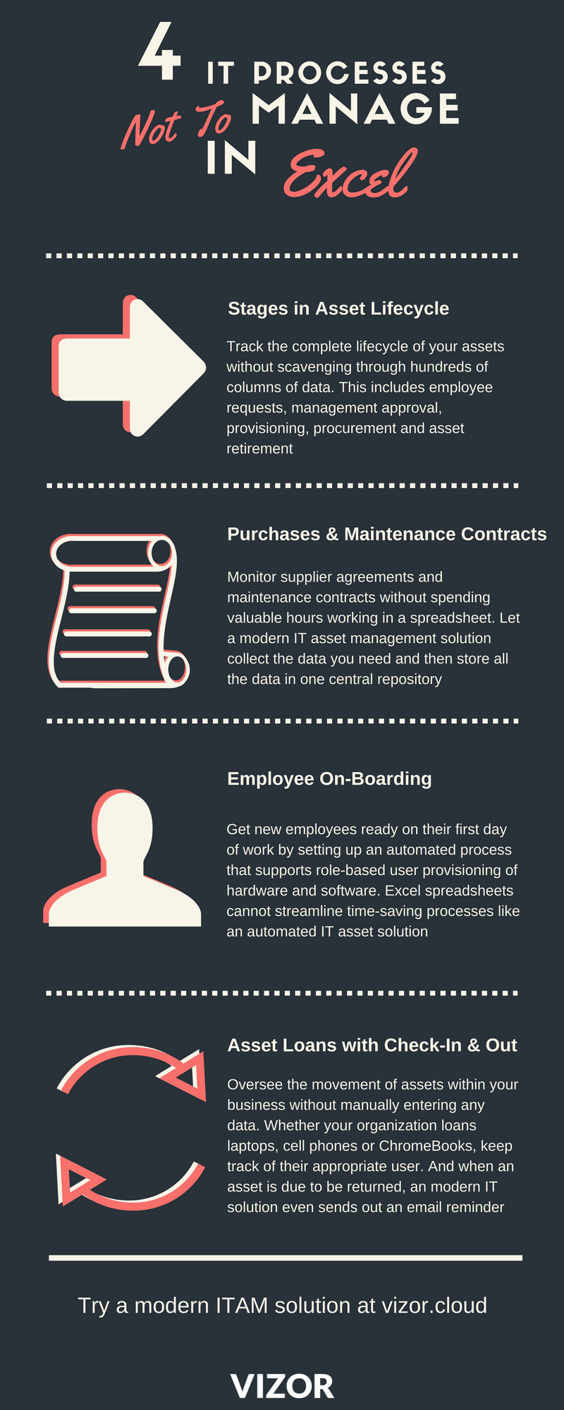 4 it processes not to manage in excel infographic vizor