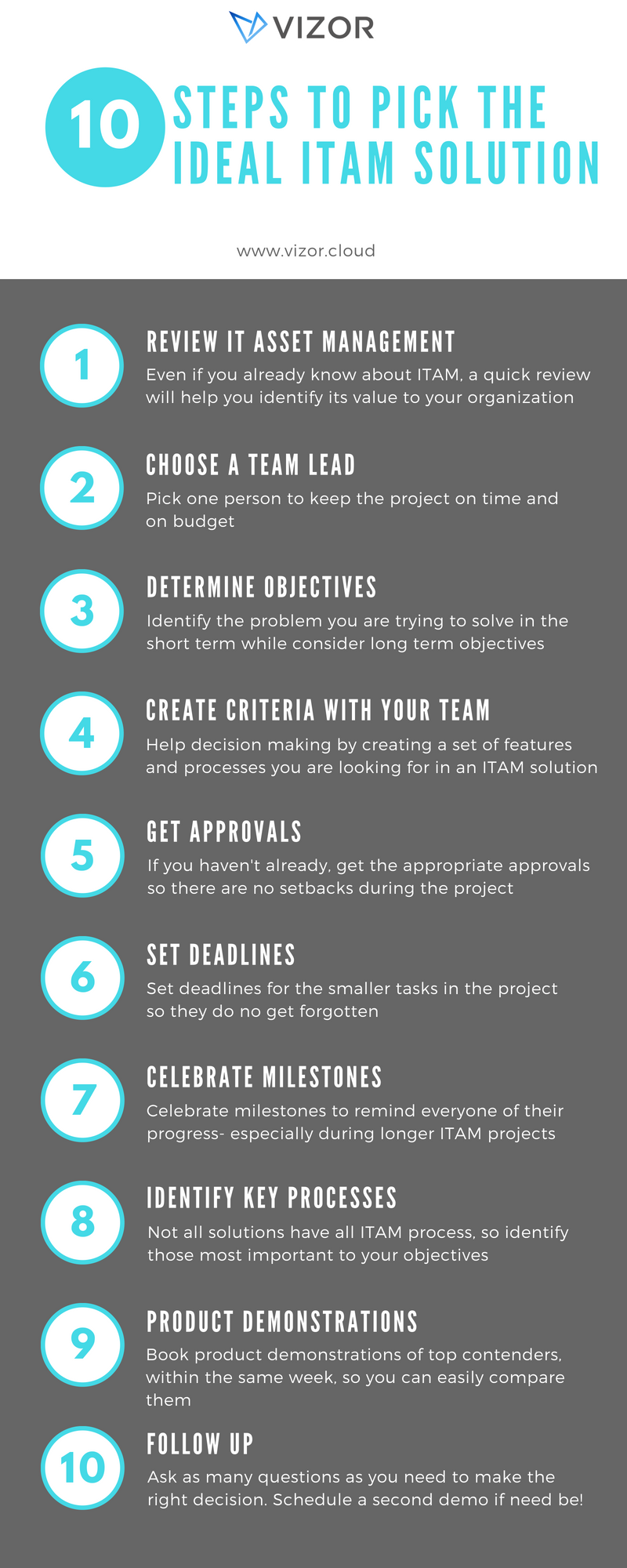 10 steps to pick the ideal ITAM solution