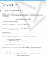 ROI with IT Asset Management