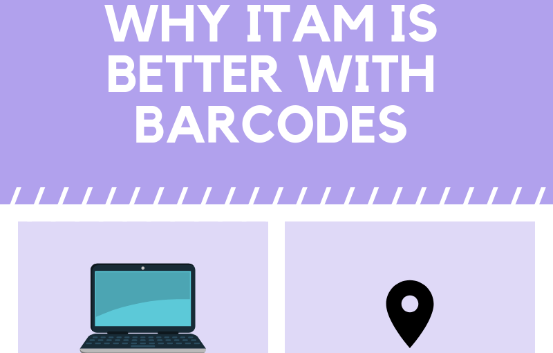 Why ITAM Is Better With Barcodes- Infographic