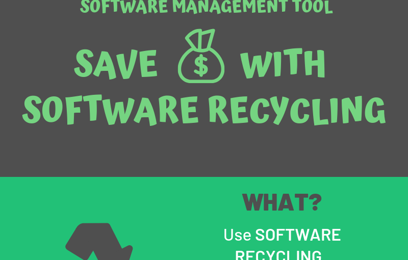 Save Money With Software Recycling – Infographics