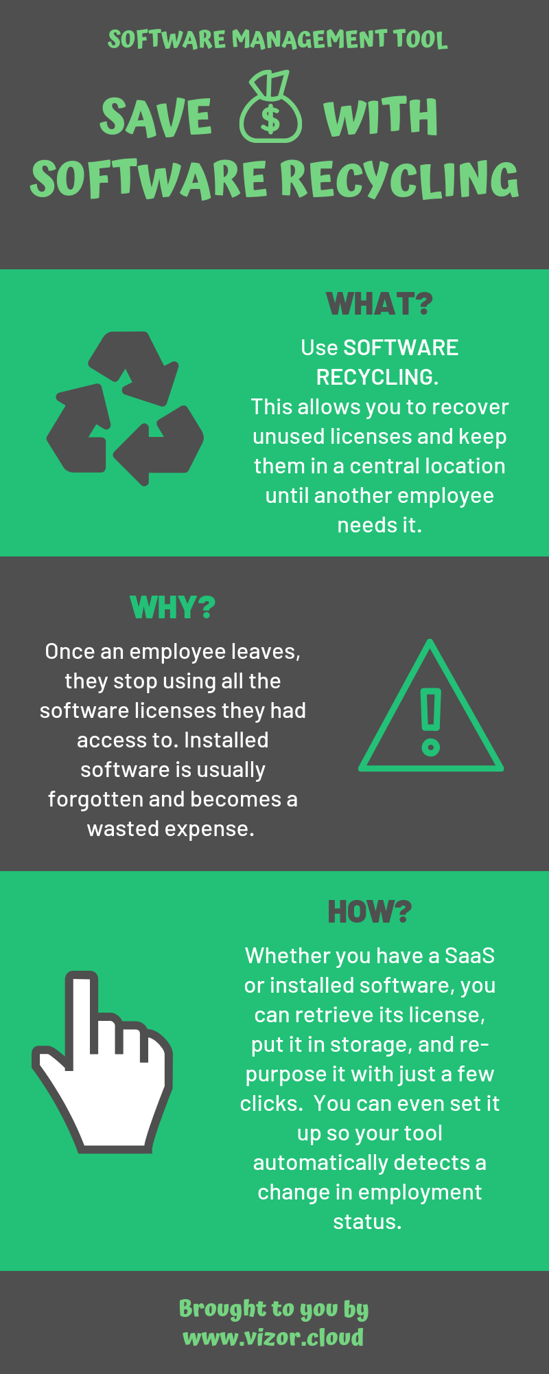 save money with software recycling