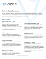 Top Service Desk Features